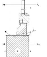 Obr. 1: Způsob osazení okna v dělicí stěně a rozložení jednotlivých tepelných toků v celém otvoru použité teplé skříně: 1) zkušební vzorek tvoří okenní rám, křídlo, zasklívací profil a izolační sklo; 2) vhodná lepicí páska k dokonalému přelepení styků mez