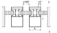 Obr. 4: Způsob osazení v otvoru dělicí stěny – varianta kombinace více rámových profilů: 1) výplňový prvek; 2) teplá strana; 3) studená strana; doporučený rozměr; b) hloubka uložení výplňového prvku může být menší než 15 mm jen tevhdy, když návrh nedovolu